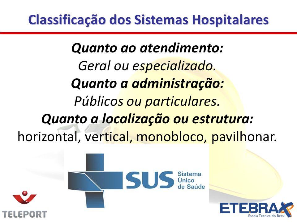 Classificação dos Sistemas Hospitalares