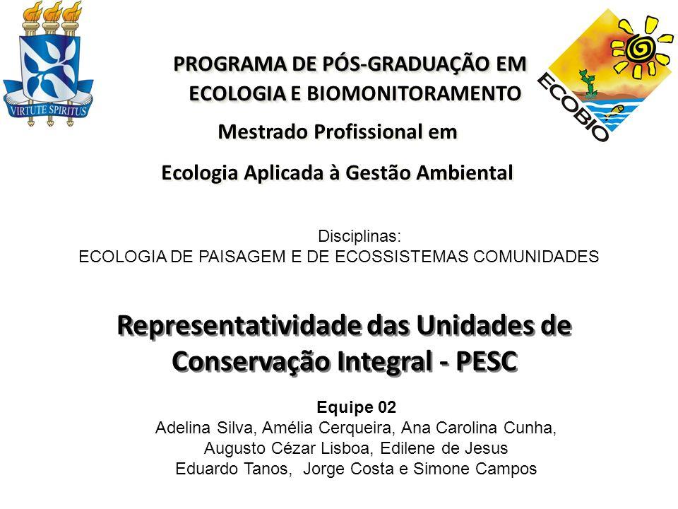 Representatividade das Unidades de Conservação Integral - PESC
