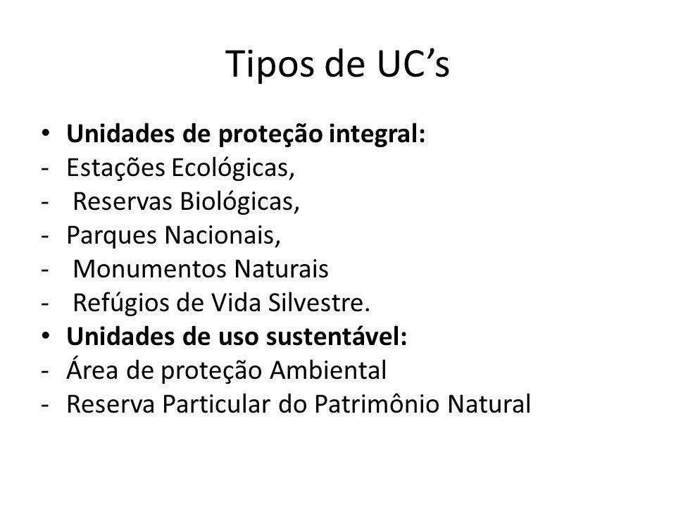Tipos de UC's Unidades de proteção integral: Estações Ecológicas,