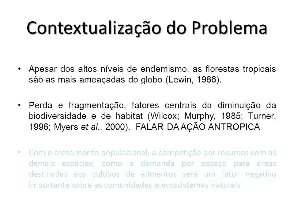 Contextualização do Problema