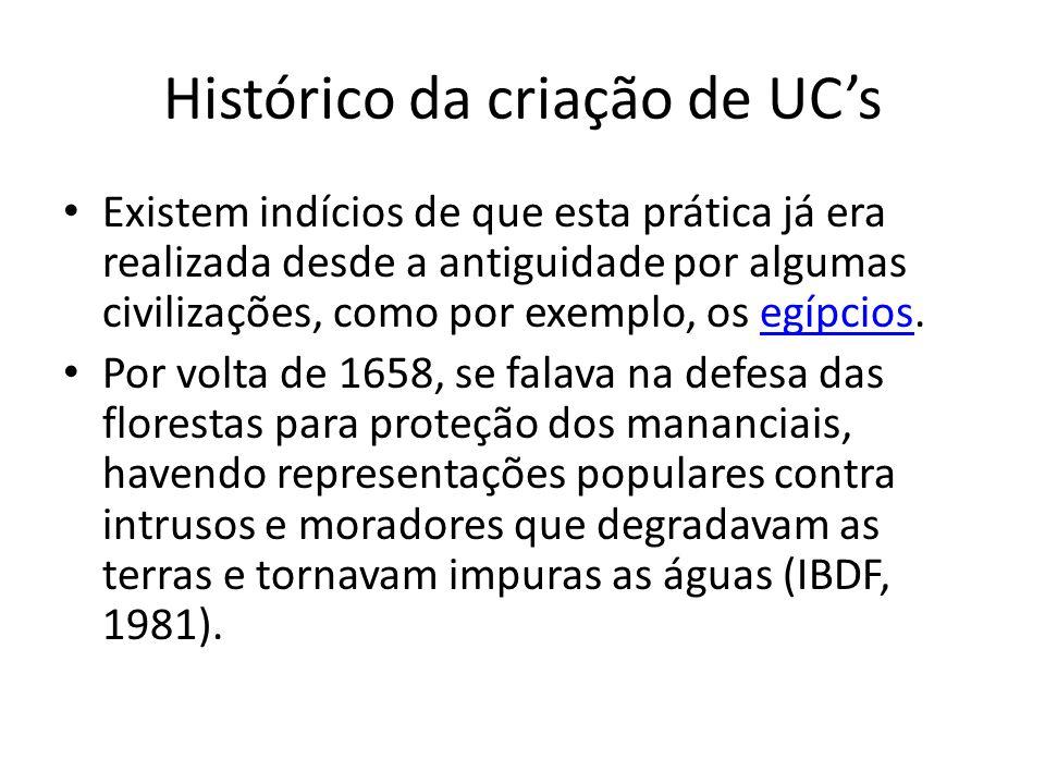 Histórico da criação de UC's