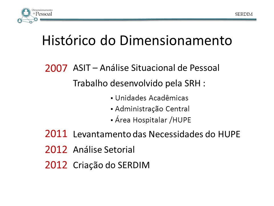 Histórico do Dimensionamento