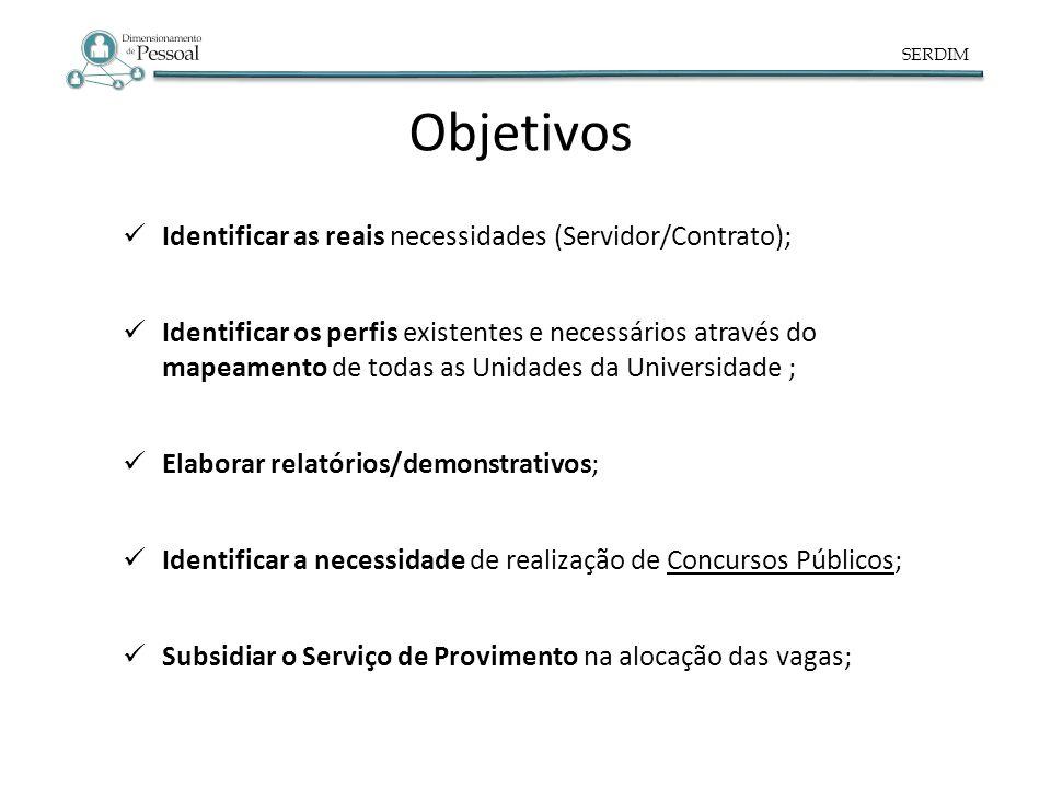 Objetivos Identificar as reais necessidades (Servidor/Contrato);