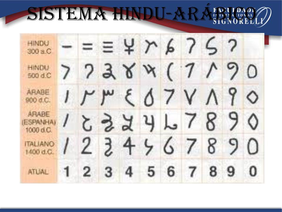 Sistema hindu-arábico