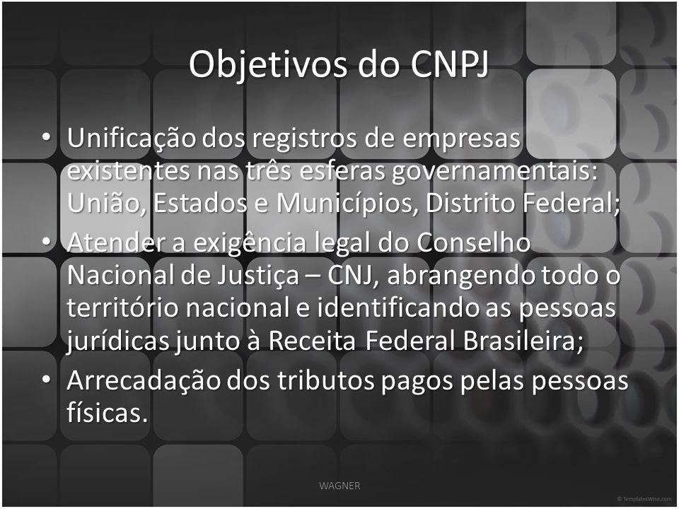 Objetivos do CNPJ Unificação dos registros de empresas existentes nas três esferas governamentais: União, Estados e Municípios, Distrito Federal;