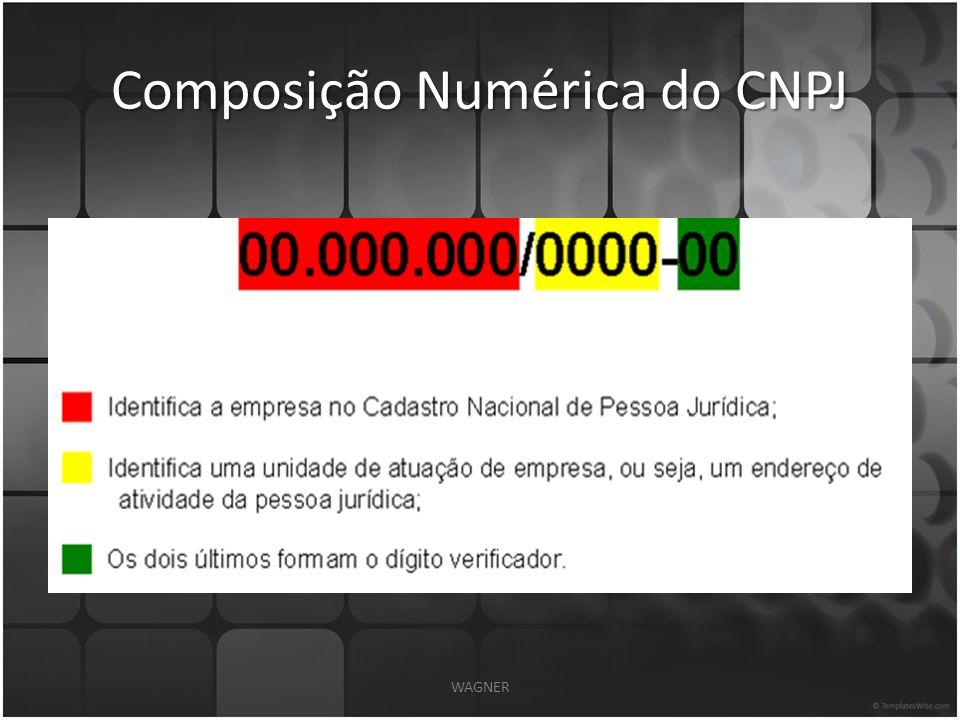 Composição Numérica do CNPJ