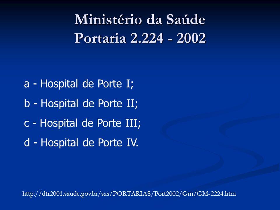 Ministério da Saúde Portaria 2.224 - 2002