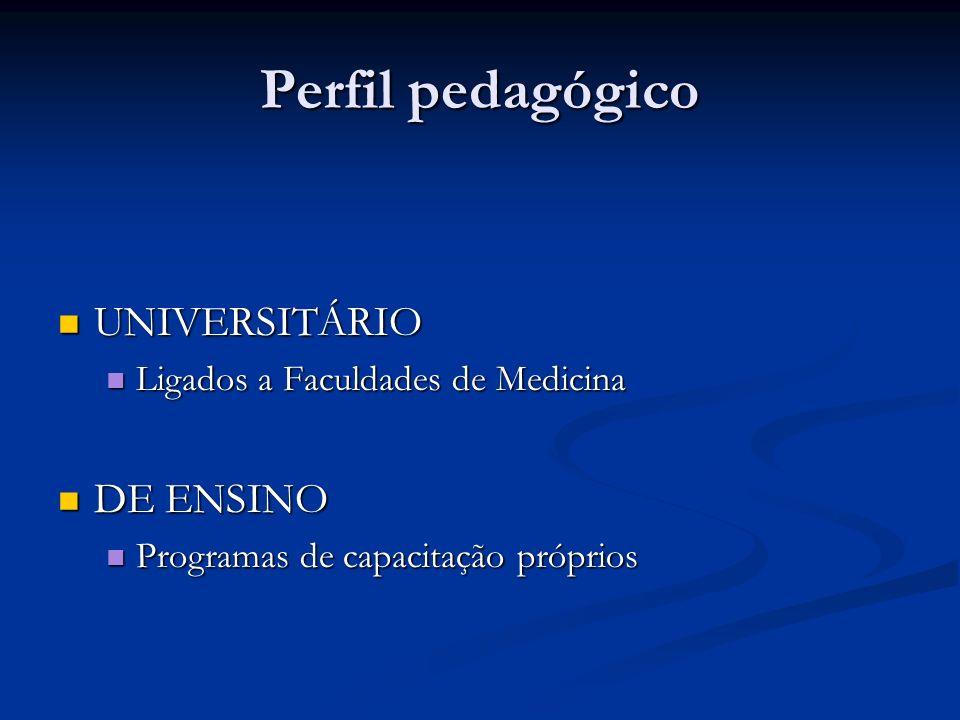 Perfil pedagógico UNIVERSITÁRIO DE ENSINO
