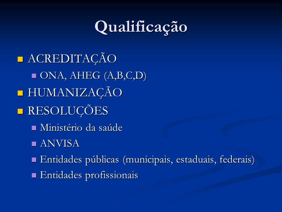 Qualificação ACREDITAÇÃO HUMANIZAÇÃO RESOLUÇÕES ONA, AHEG (A,B,C,D)