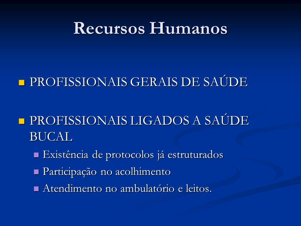 Recursos Humanos PROFISSIONAIS GERAIS DE SAÚDE