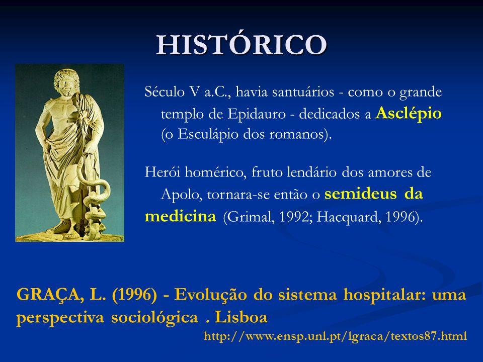 HISTÓRICO Século V a.C., havia santuários - como o grande. templo de Epidauro - dedicados a Asclépio.