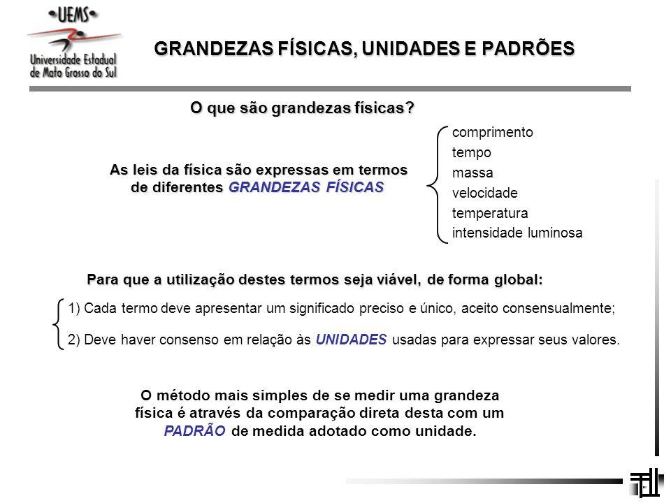 GRANDEZAS FÍSICAS, UNIDADES E PADRÕES