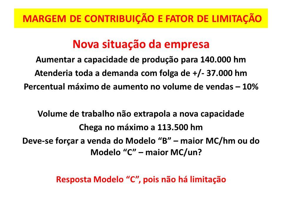 MARGEM DE CONTRIBUIÇÃO E FATOR DE LIMITAÇÃO