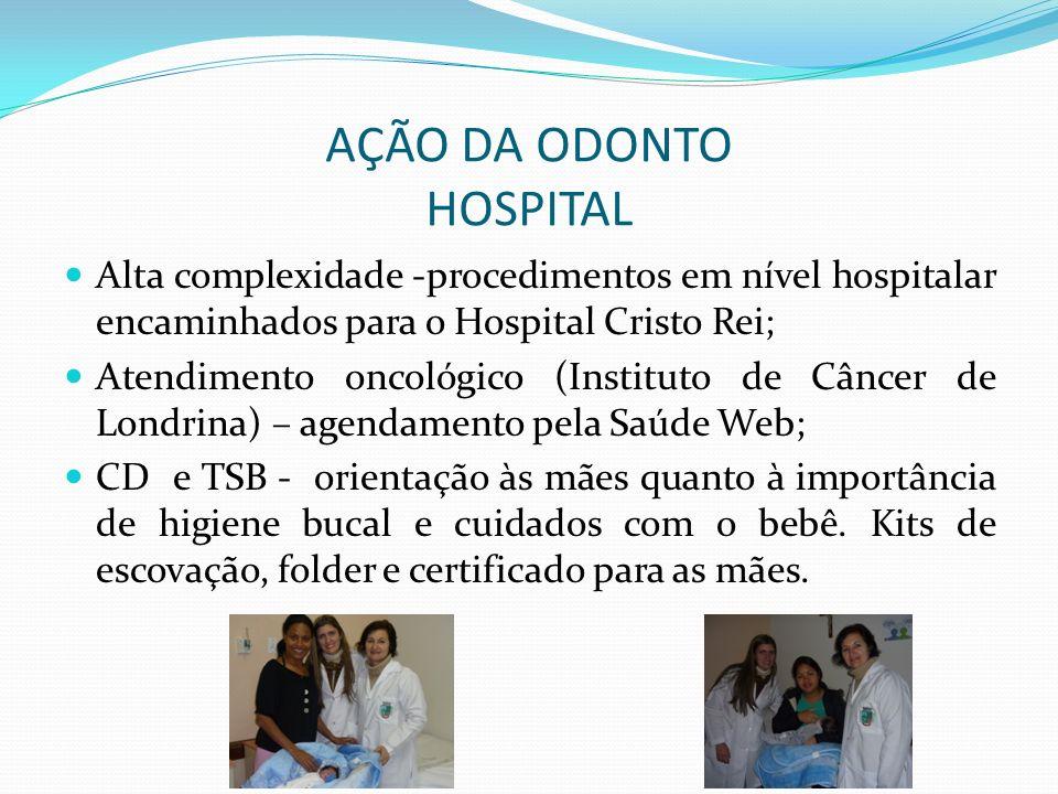 AÇÃO DA ODONTO HOSPITAL