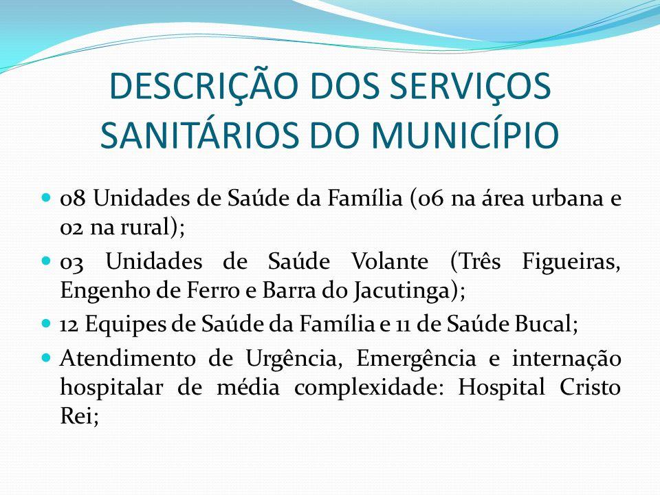 DESCRIÇÃO DOS SERVIÇOS SANITÁRIOS DO MUNICÍPIO