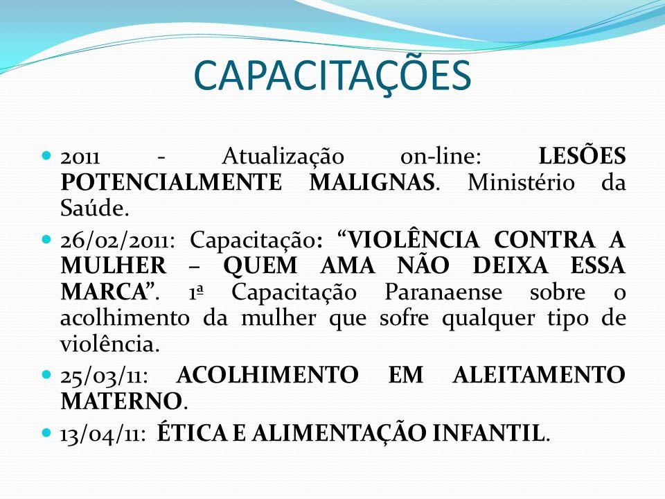 CAPACITAÇÕES 2011 - Atualização on-line: LESÕES POTENCIALMENTE MALIGNAS. Ministério da Saúde.