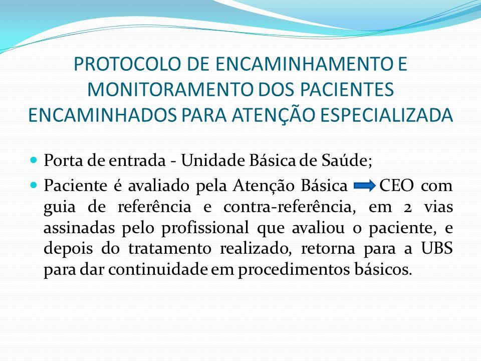 PROTOCOLO DE ENCAMINHAMENTO E MONITORAMENTO DOS PACIENTES ENCAMINHADOS PARA ATENÇÃO ESPECIALIZADA
