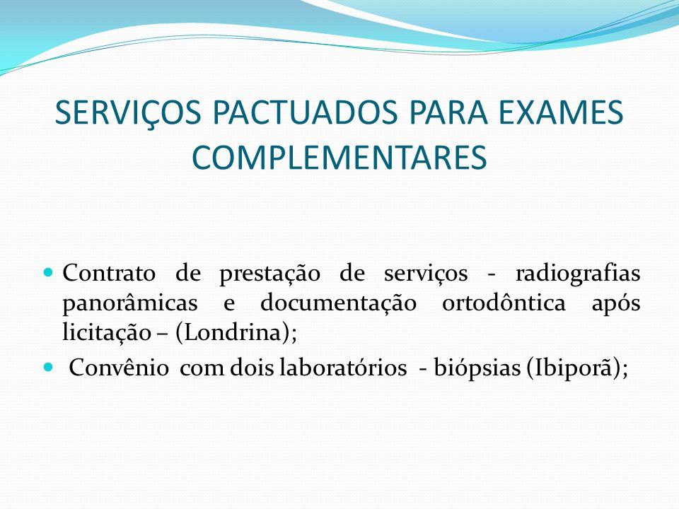 SERVIÇOS PACTUADOS PARA EXAMES COMPLEMENTARES