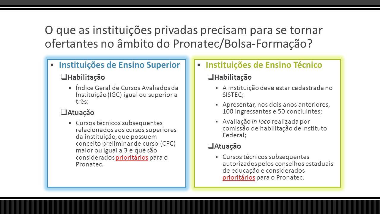 O que as instituições privadas precisam para se tornar ofertantes no âmbito do Pronatec/Bolsa-Formação