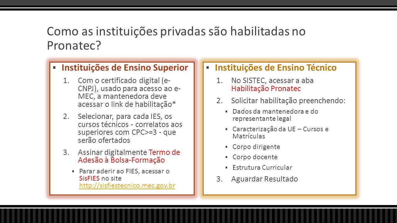 Como as instituições privadas são habilitadas no Pronatec