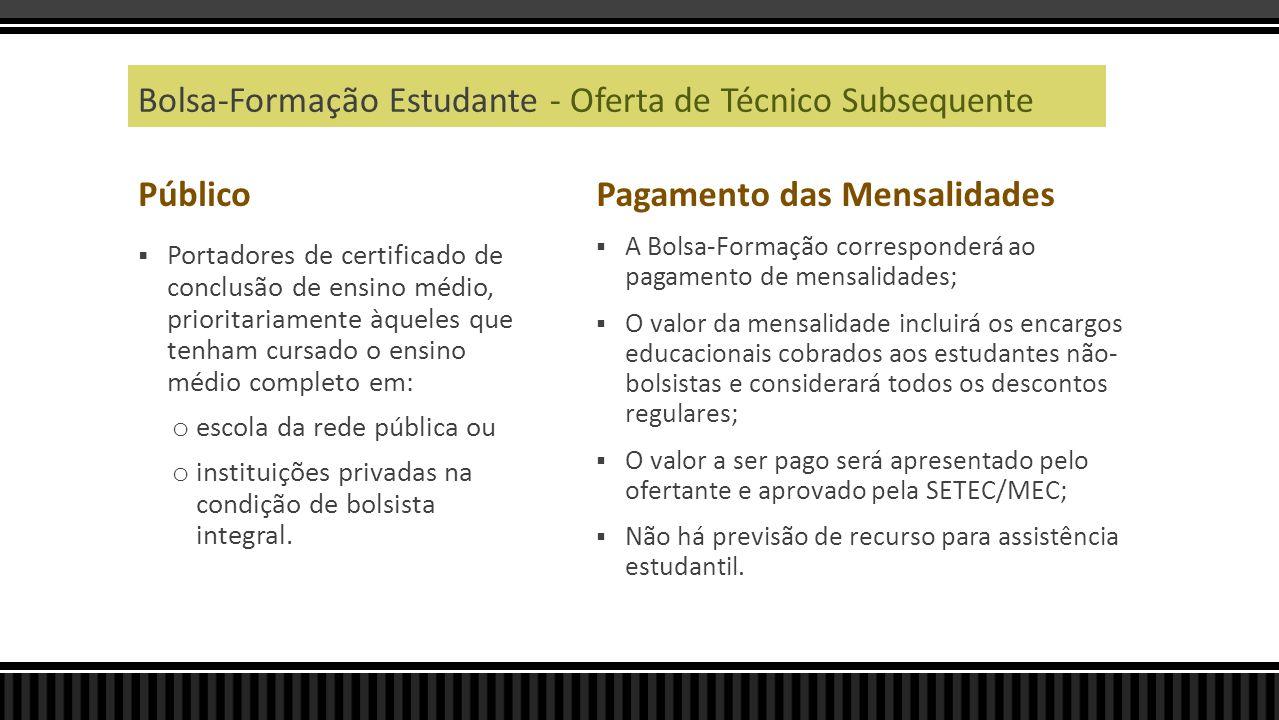 Bolsa-Formação Estudante - Oferta de Técnico Subsequente