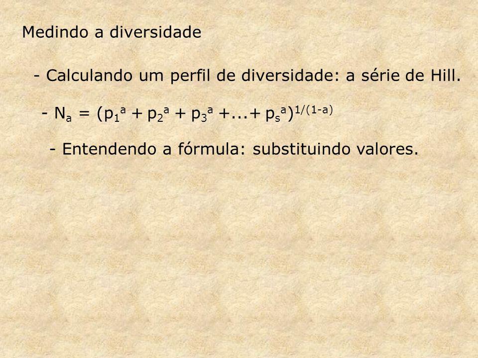 Medindo a diversidade - Calculando um perfil de diversidade: a série de Hill. - Na = (p1a + p2a + p3a +...+ psa)1/(1-a)