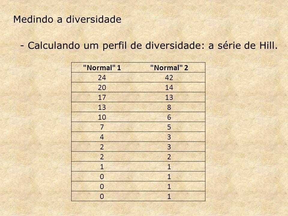 - Calculando um perfil de diversidade: a série de Hill.