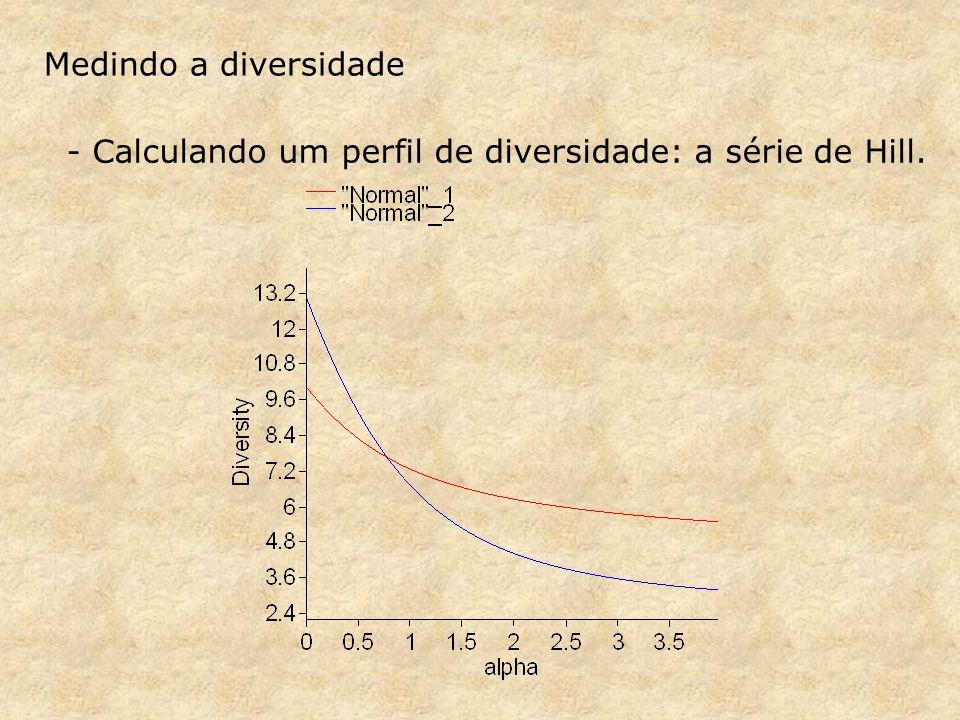Medindo a diversidade - Calculando um perfil de diversidade: a série de Hill.
