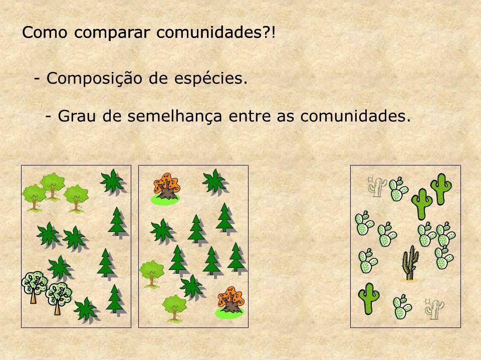 Como comparar comunidades !