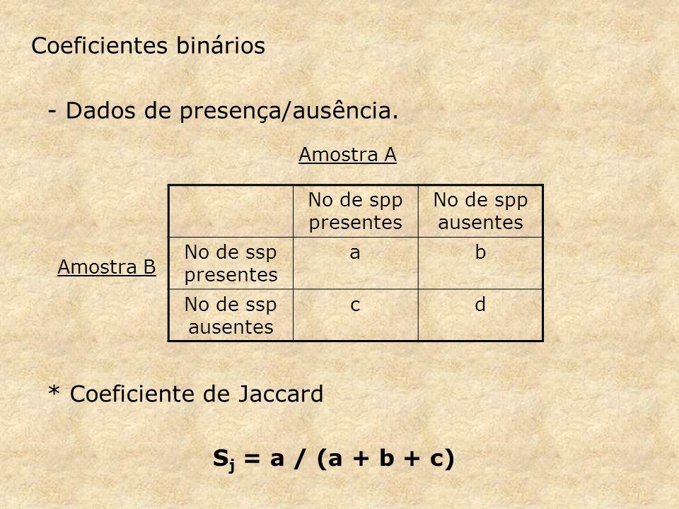 Coeficientes binários