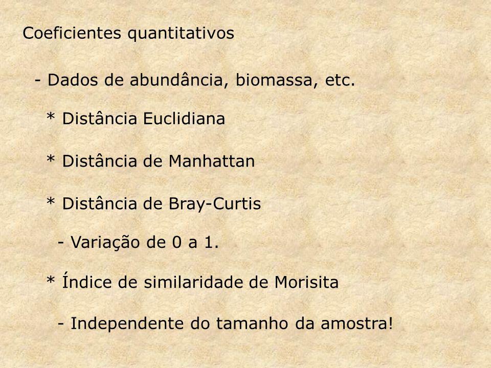 Coeficientes quantitativos
