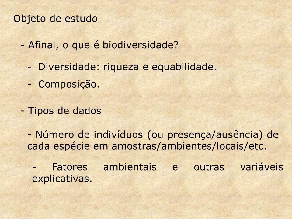 Objeto de estudo - Afinal, o que é biodiversidade Diversidade: riqueza e equabilidade. Composição.