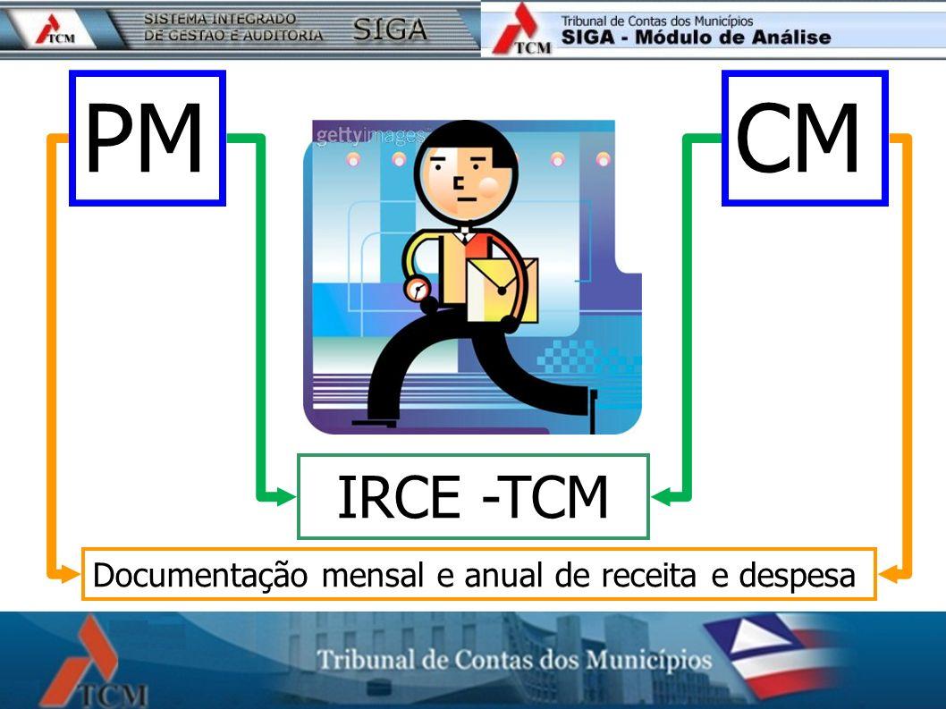 PM CM IRCE -TCM Documentação mensal e anual de receita e despesa