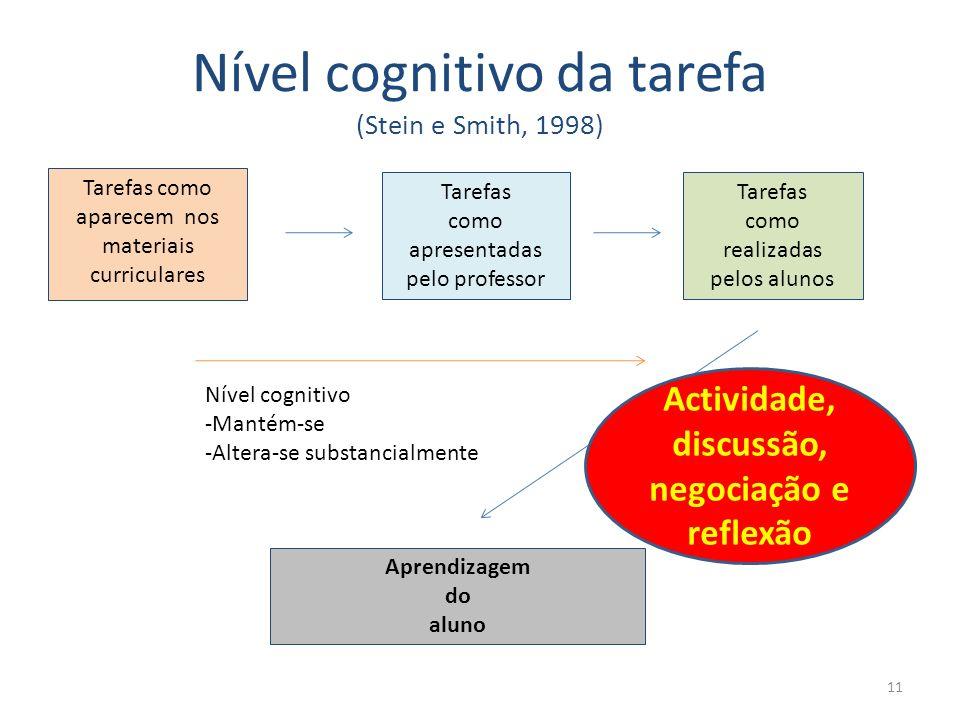 Nível cognitivo da tarefa (Stein e Smith, 1998)