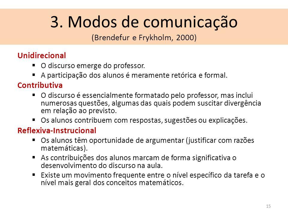 3. Modos de comunicação (Brendefur e Frykholm, 2000)