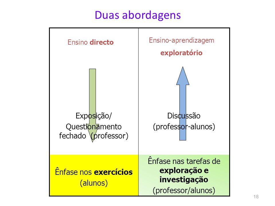 Duas abordagens Exposição/ Questionamento fechado (professor)