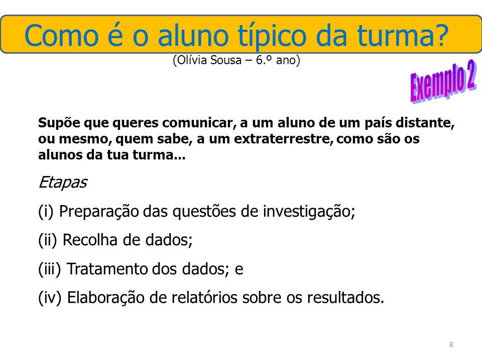 Como é o aluno típico da turma (Olívia Sousa – 6.º ano)