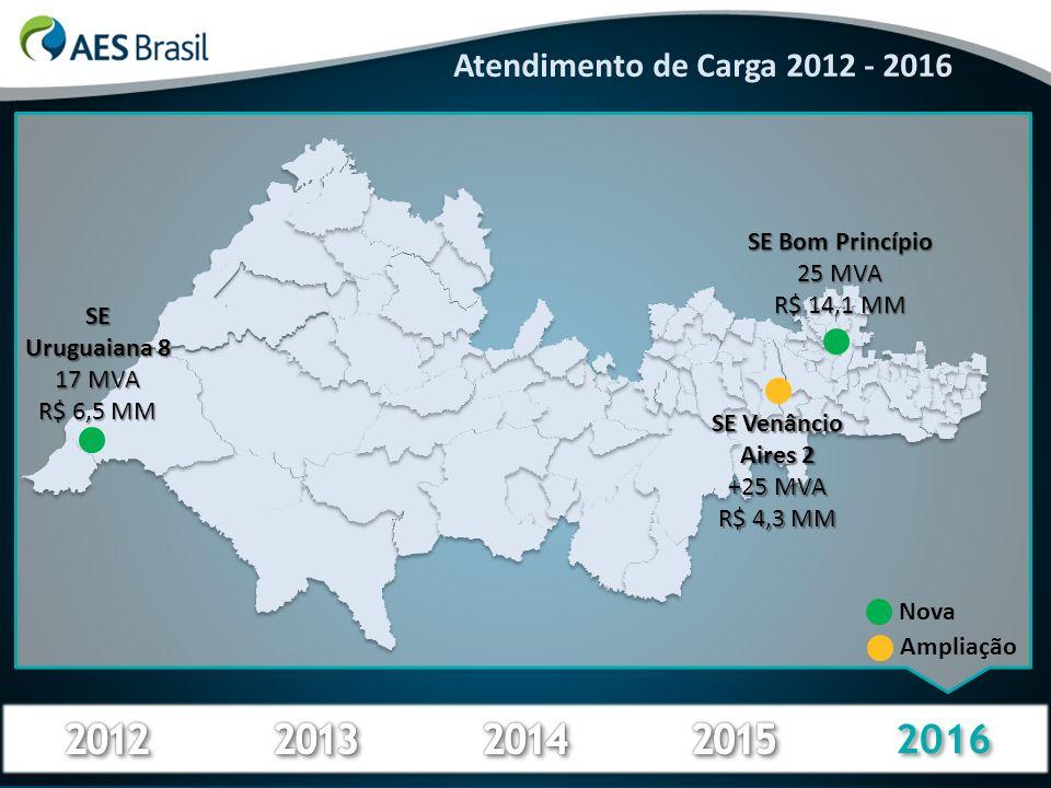 Atendimento de Carga 2012 - 2016 SE Bom Princípio. 25 MVA. R$ 14,1 MM. SE Uruguaiana 8. 17 MVA.