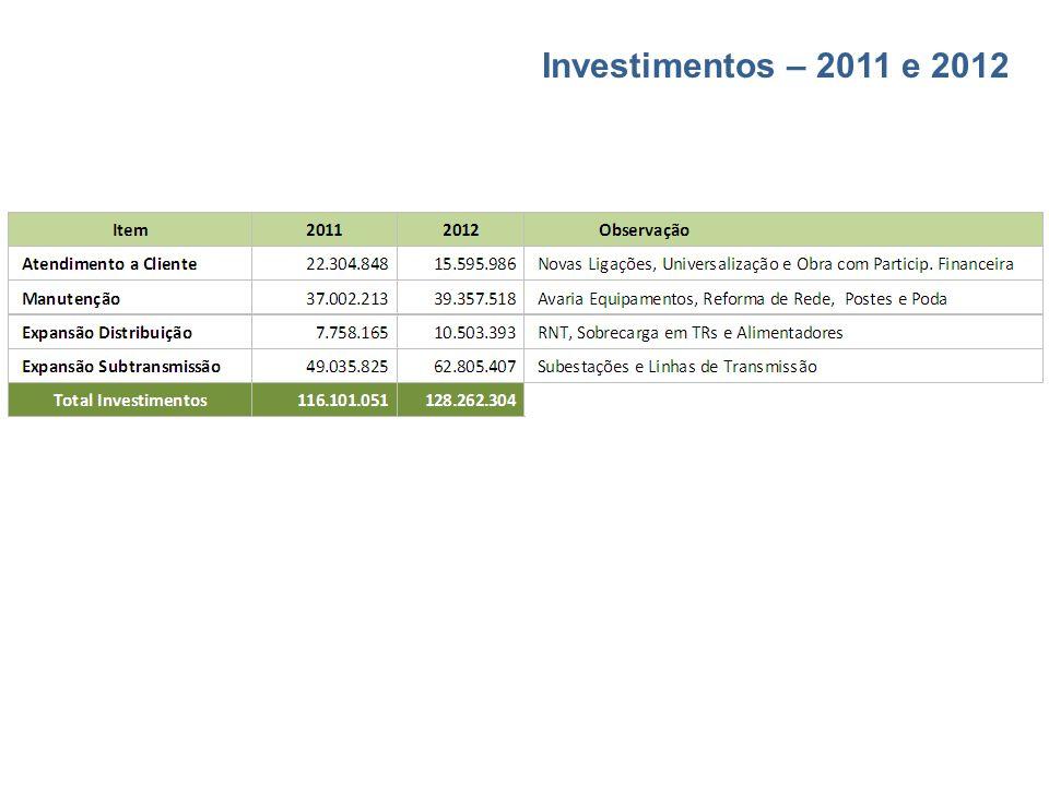 Investimentos – 2011 e 2012