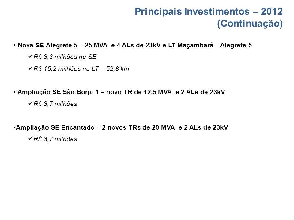Principais Investimentos – 2012 (Continuação)
