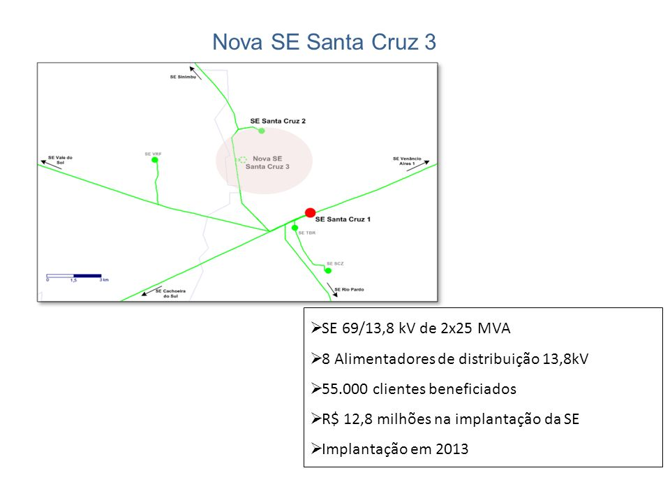 Nova SE Santa Cruz 3 SE 69/13,8 kV de 2x25 MVA