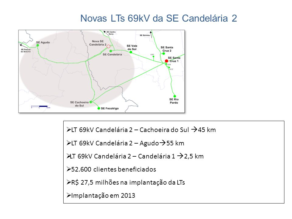 Novas LTs 69kV da SE Candelária 2