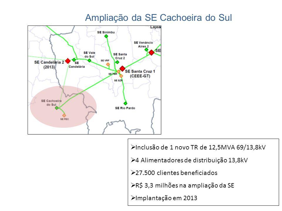 Ampliação da SE Cachoeira do Sul