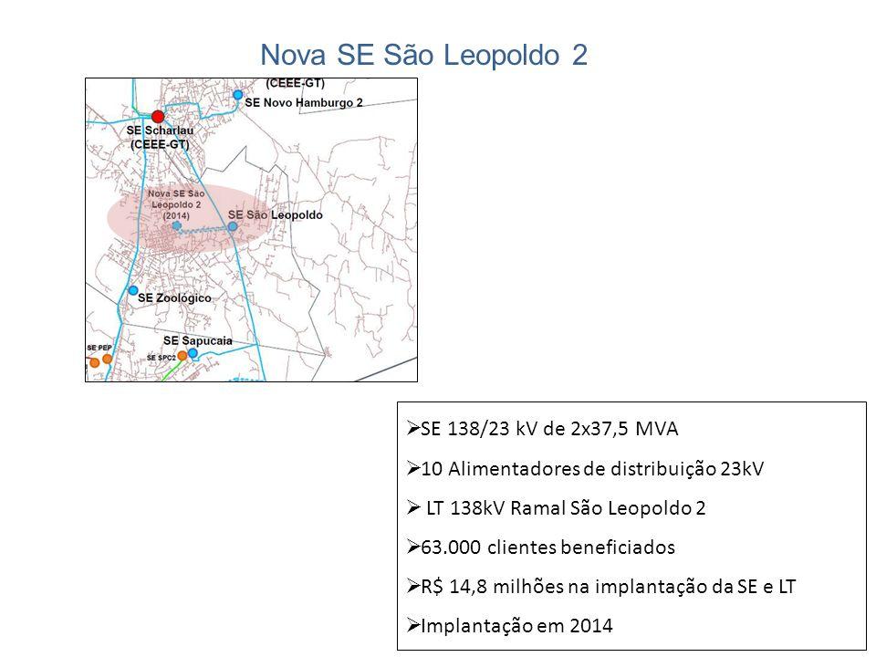 Nova SE São Leopoldo 2 SE 138/23 kV de 2x37,5 MVA