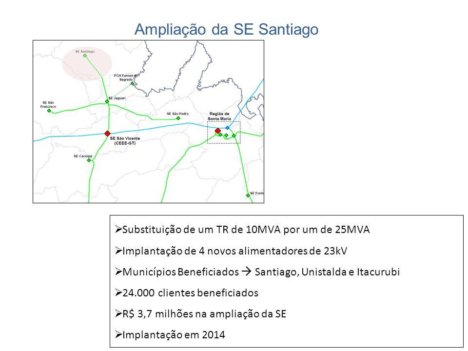 Ampliação da SE Santiago