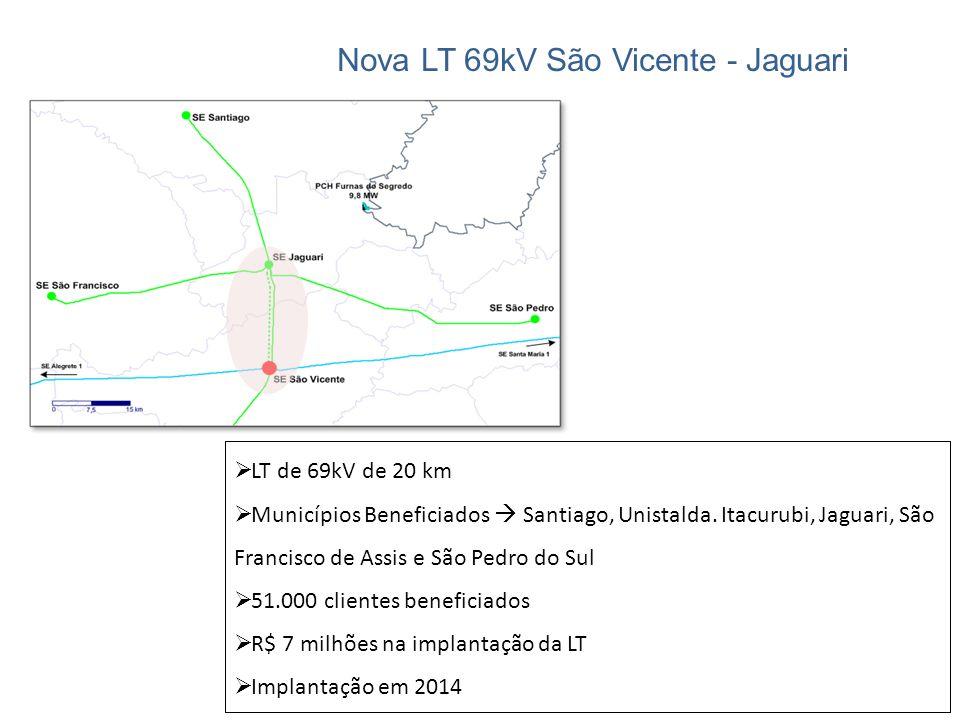 Nova LT 69kV São Vicente - Jaguari