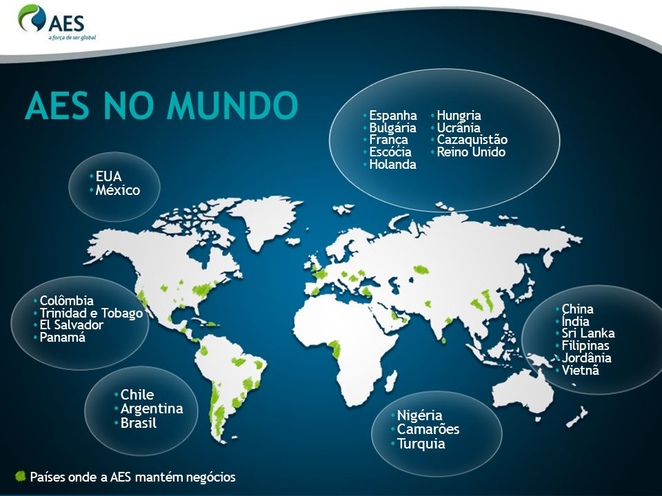 AES NO MUNDO EUA México Chile Argentina Brasil Nigéria Camarões