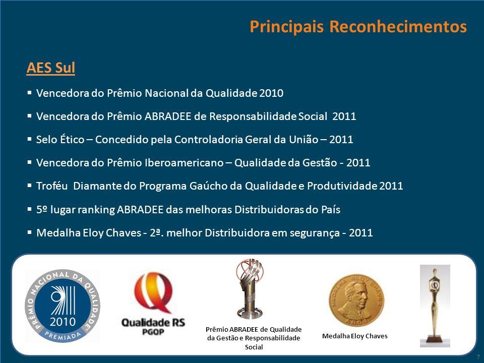 Prêmio ABRADEE de Qualidade da Gestão e Responsabilidade Social