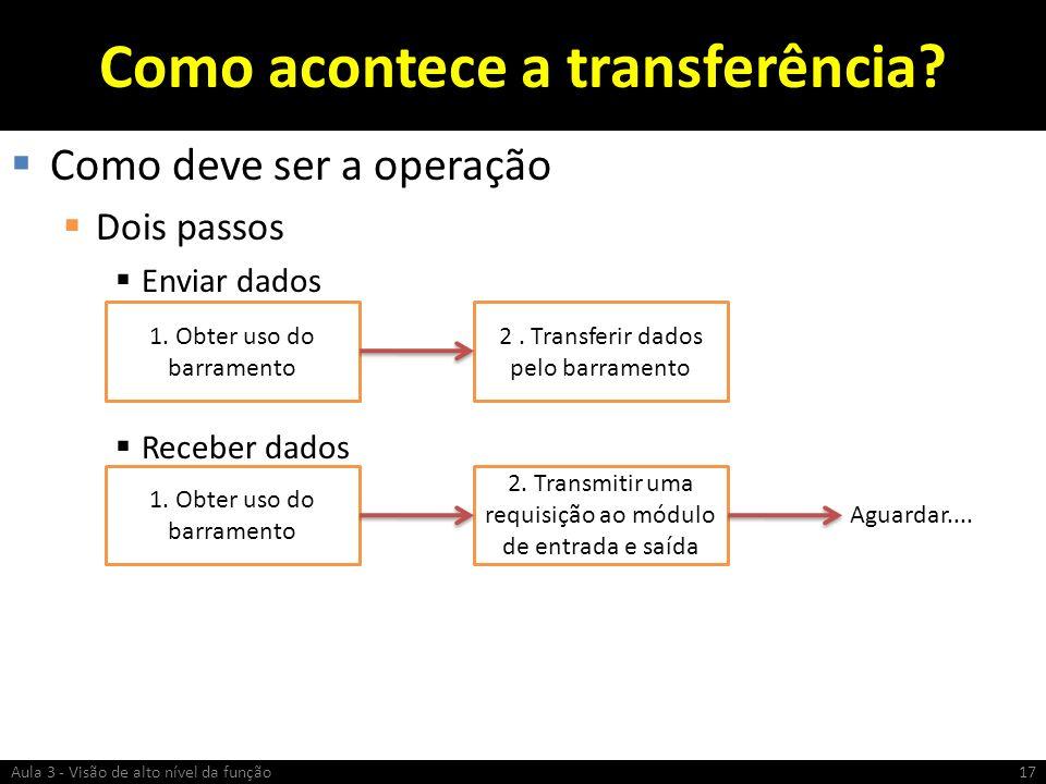 Como acontece a transferência
