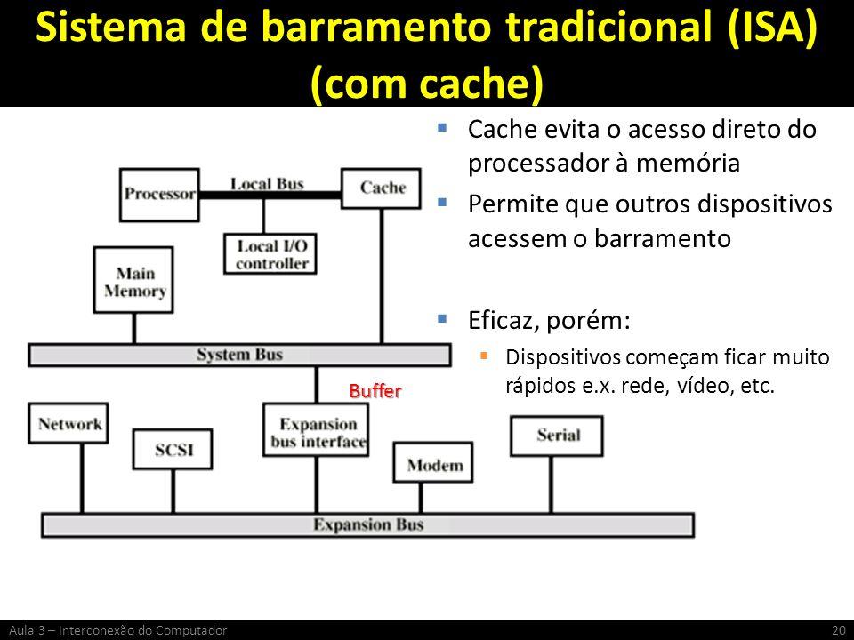 Sistema de barramento tradicional (ISA) (com cache)